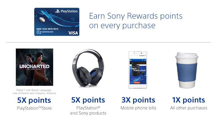 Image: PlayStation US Blog
