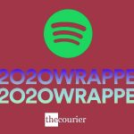 Top of the List: Spotify Wrapped