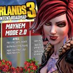 Borderlands 3: DLC on the road(map) to success