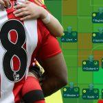 Memory Card: Football Manager