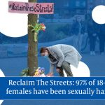 97% of young women in UK have been sexually harassed, survey finds